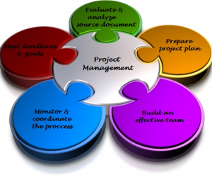 1project-management